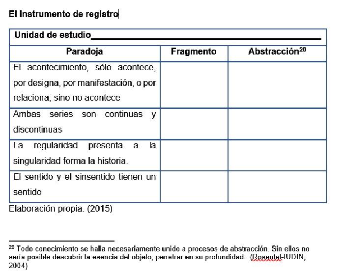 Instrumento de registro